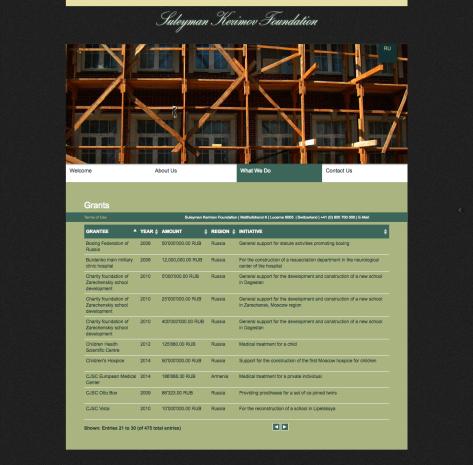 screencapture-kerimovfoundation-org-index-php-2018-04-07-04_07_50